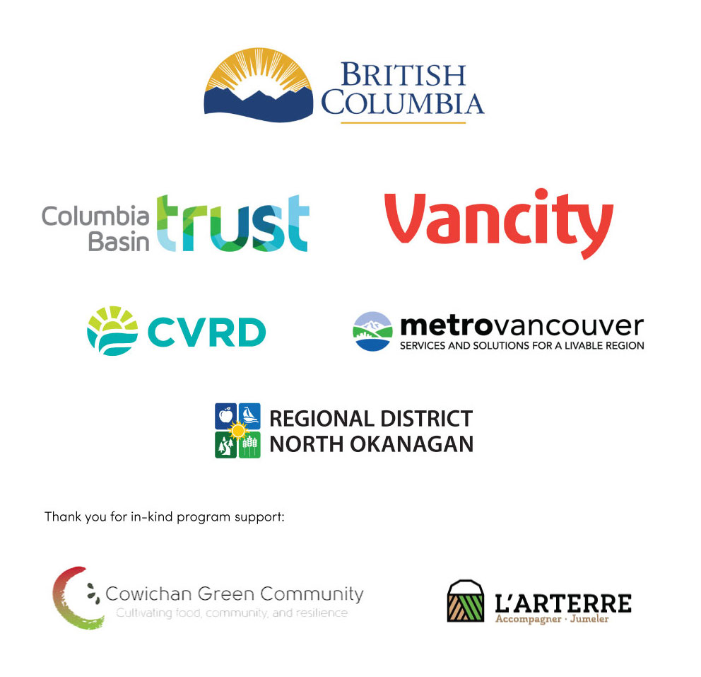2019-BC-funders-and-In-kind-May-15
