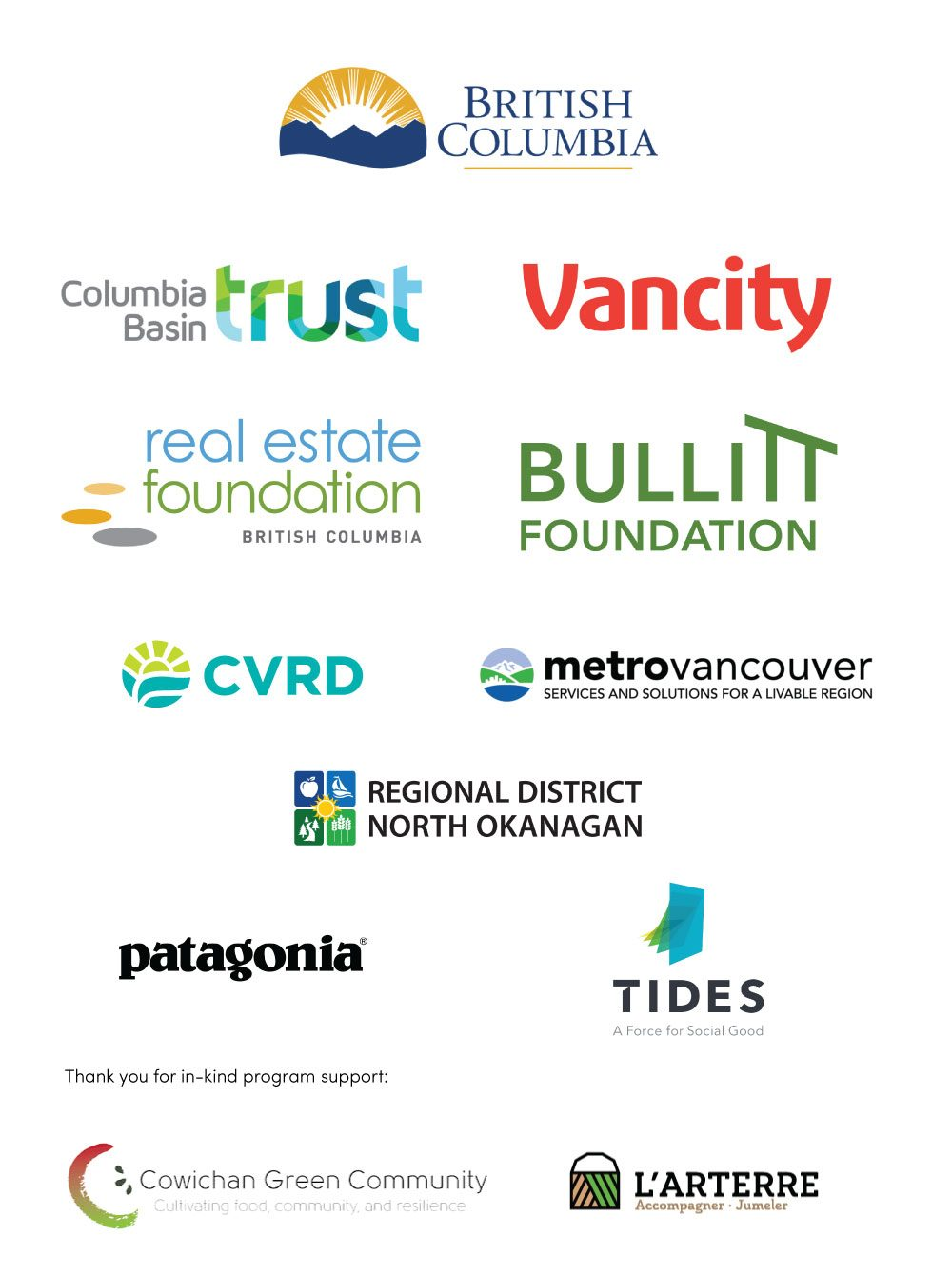 2020-BC-funders-and-In-kind-March-23