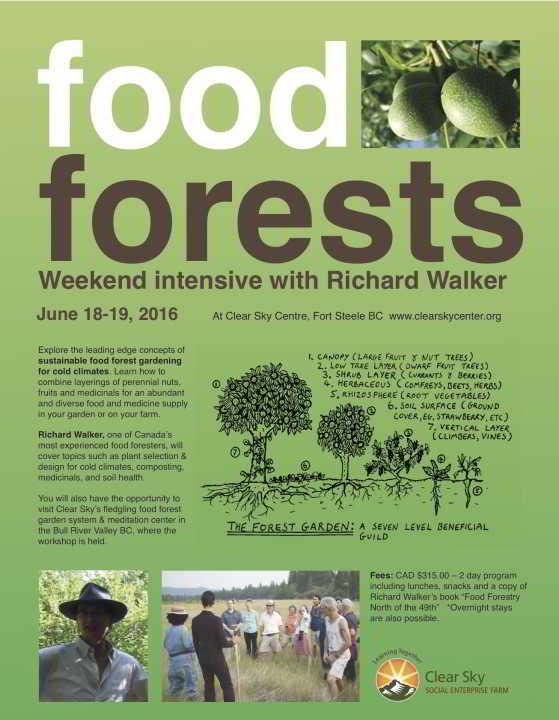 Food Forest Workshop Richard Walker