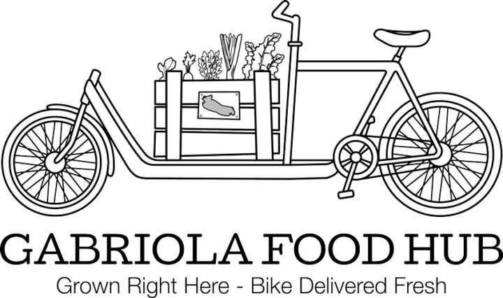 Gabriola Food Hub Logo