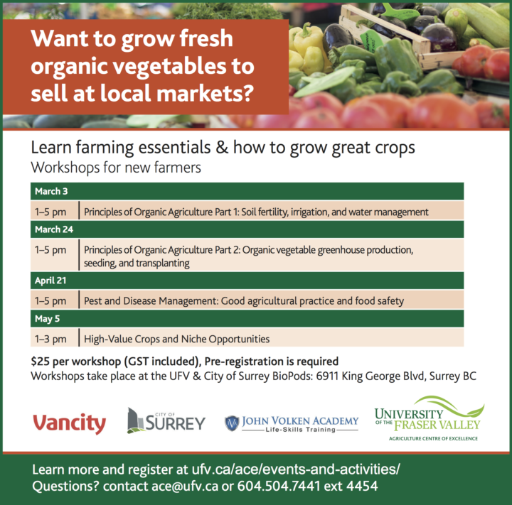 UFV New Farmer Workshop Series