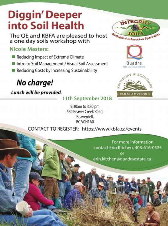 KBFA Soil Health Workshop