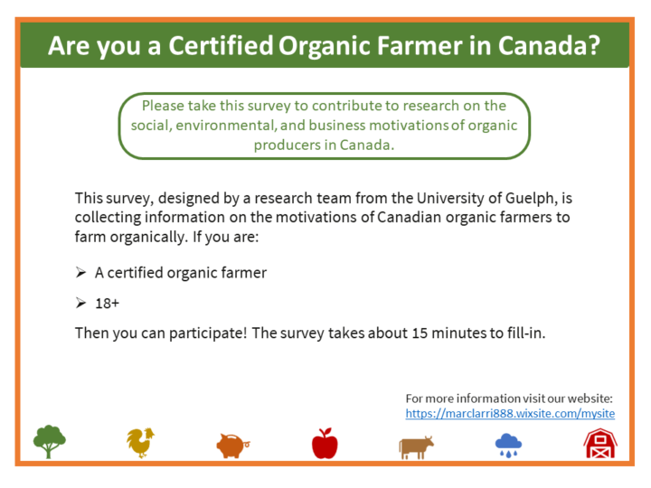 Surveys Archives - Young Agrarians