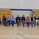 Collaborate! First ever Williams Lake Winter Mixer Wrap up and Resources